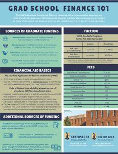 Grad School Finance 101